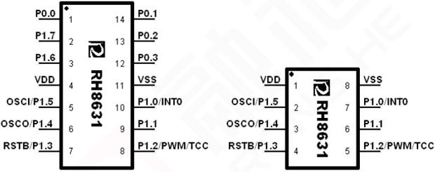 基于精简指令集的8位MCU CPU指令周期:2个系统时钟周期 ROM:1024x14bit;RAM:49x8bit 内置看门狗逻辑(WDT) 多级复位电压(LVR)可选 内置振荡器: Max 8MHz@2.7V~5.5V; Max 4MHz@2.0V~5.5V 多种中断源可选 封装:SOP14、SOP8